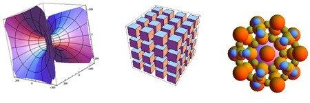 Animations Interactives pour TBI Mathematica