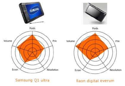 Samsung Q1 Ultra - Raon Digital everum