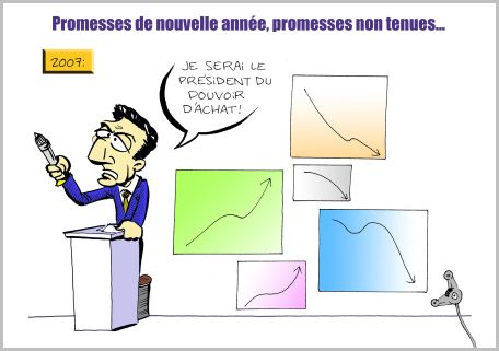 Promesses Sarkozy 2007