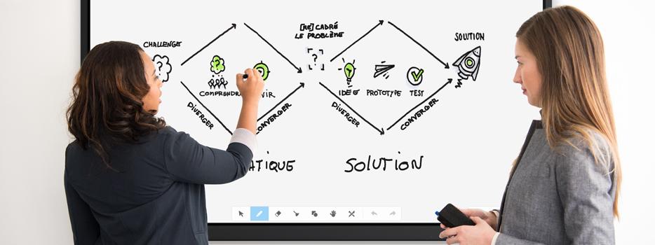 interctivite et collaboration