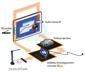 SpeechiCam visualiser
