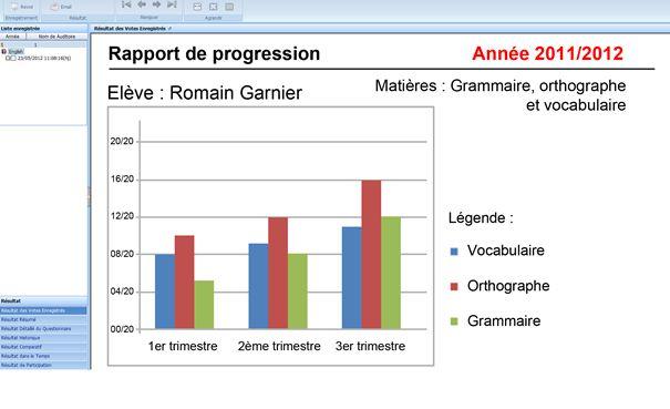 Progression avec système d'évaluation interactif