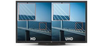 ultra-high definition screen