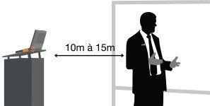micro cravate