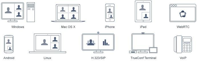 Compatibele besturingssystemen voor TrueConf