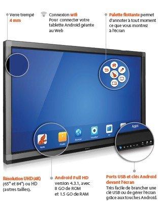ecran interactif SpeechiTouch