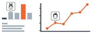 logiciel pédagogique statistique