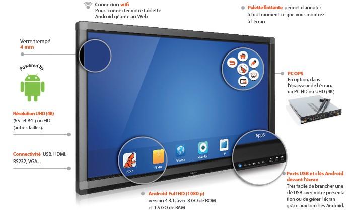 écran interactif speechitouch 65 et 75 pouces