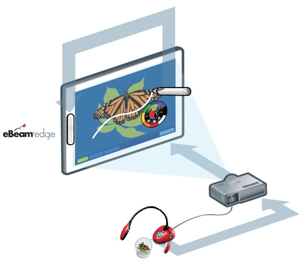 digital Document Camera operation