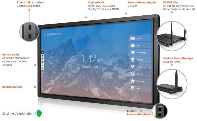 écran interactif tactile clevertouch pro