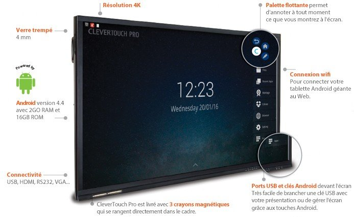 shema-ecran-tactile-clevertouch-pro
