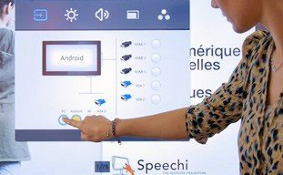 multitouch touchscreen