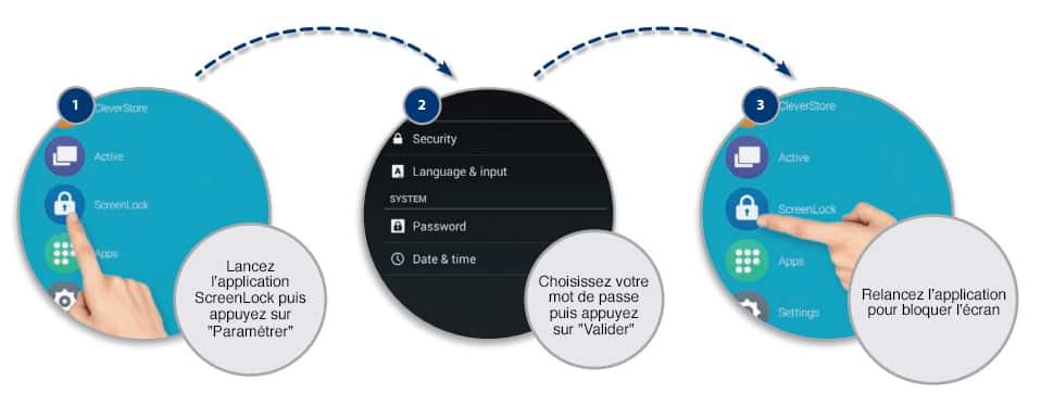 bloquer l'écran tactile par mot de passe