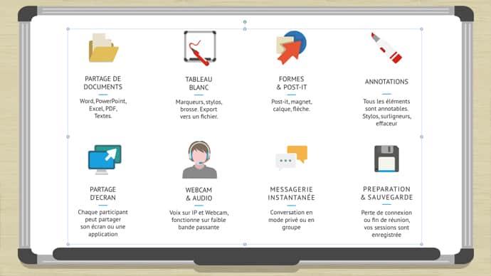 logiciel-ecran-interactif-tamashare2