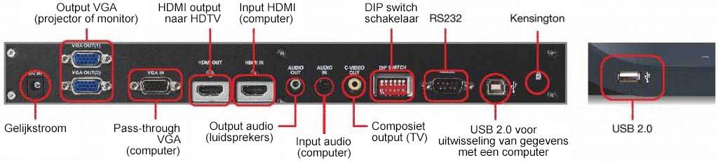 connectiviteit ps751