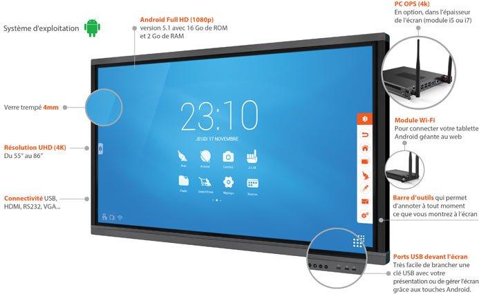 écran Interactif tactile avec un coeur android