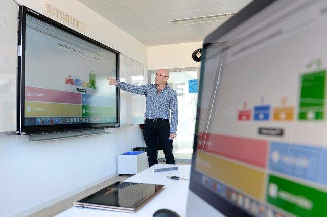 écran interactif tactile en Suisse