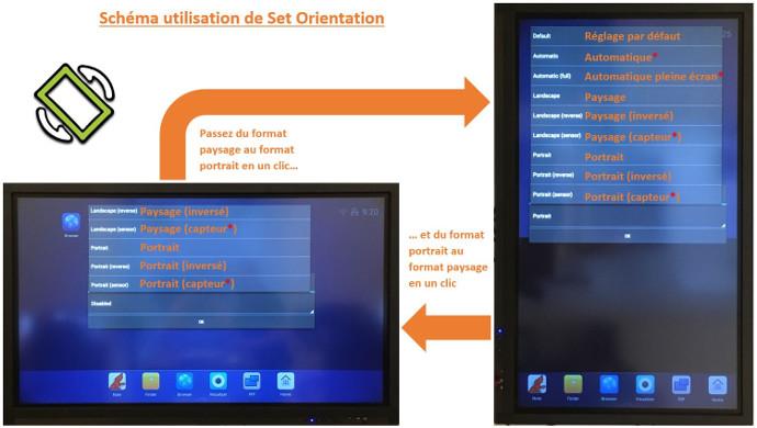 Schéma explicatif / écran interactif affichage portrait