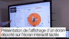 Présentation de l'affichage d'un écran déporté sur l'écran interactif tactile