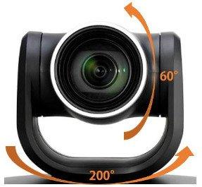 Orientation Caméra Full HD pour visioconférence