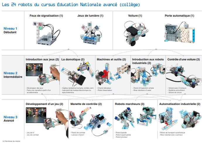 cursus_education_avancee