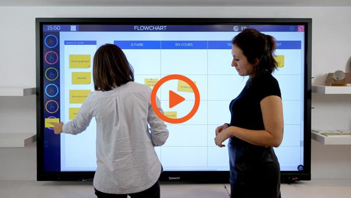 La vidéo tutorielle du logiciel collaboratif Ubikey - Comment fonctionnent les puits