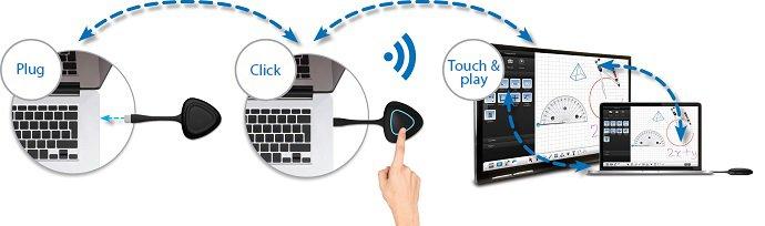 écrans-interactifs-E-CAP-Clevershare