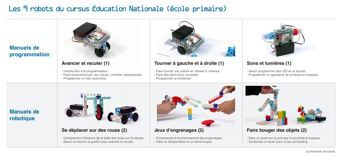 image-presentation-programmation-ecole-primaire