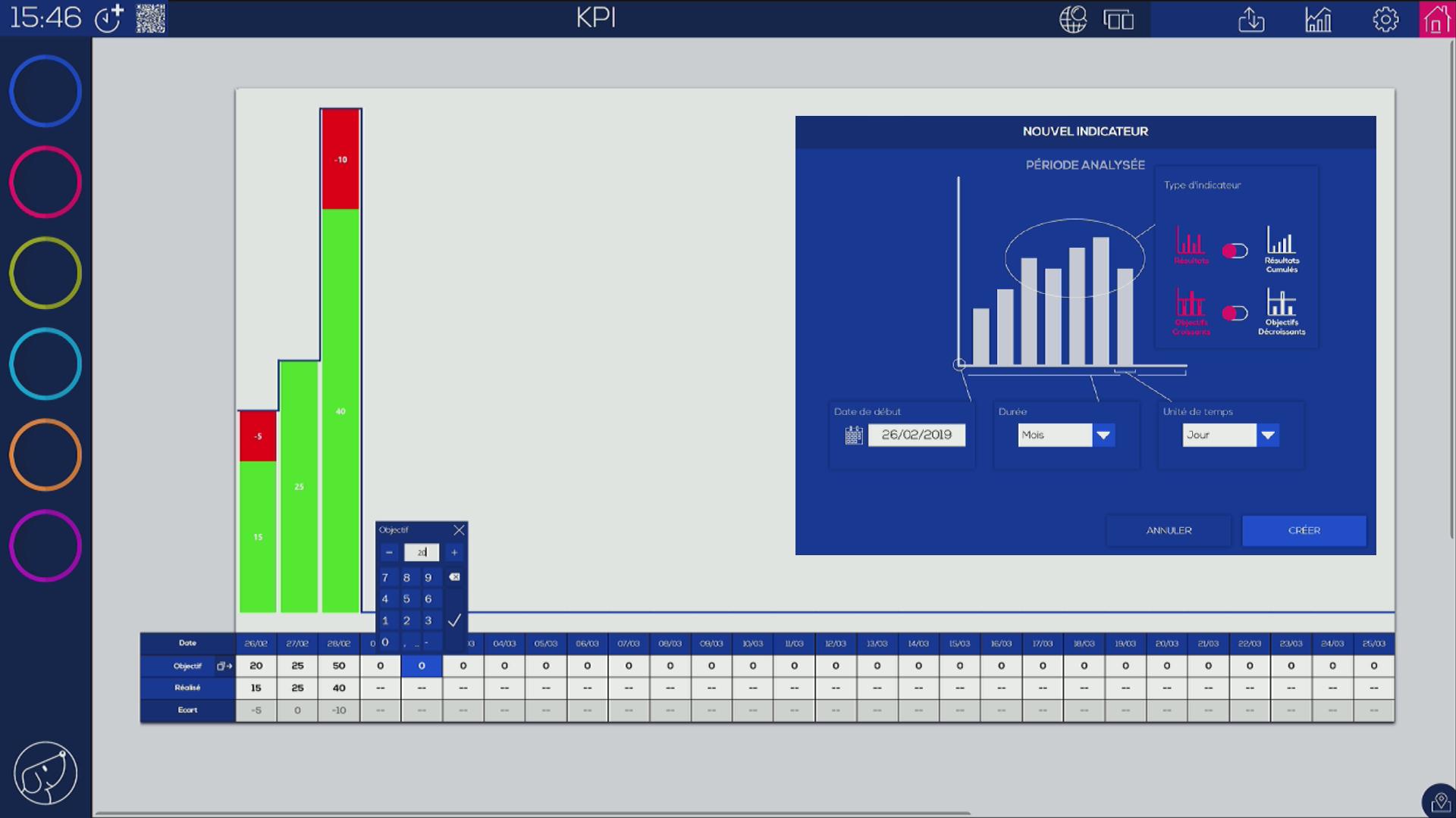 ubikey-KPI