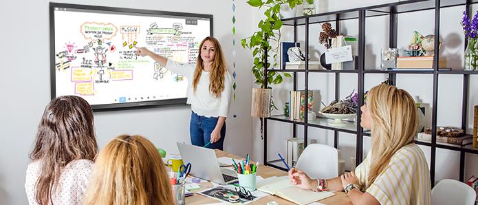 Agilité et facilitation graphique sur écran interactif
