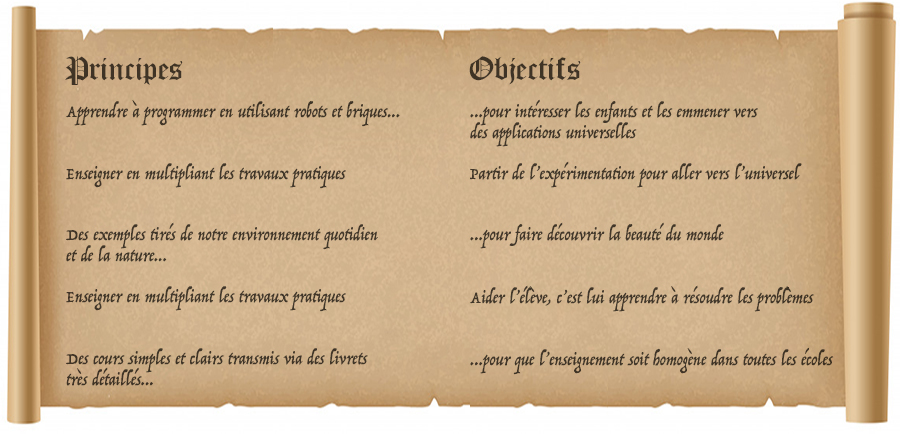 table-de-la-programmation3