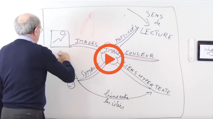 tbi pour mind mapping
