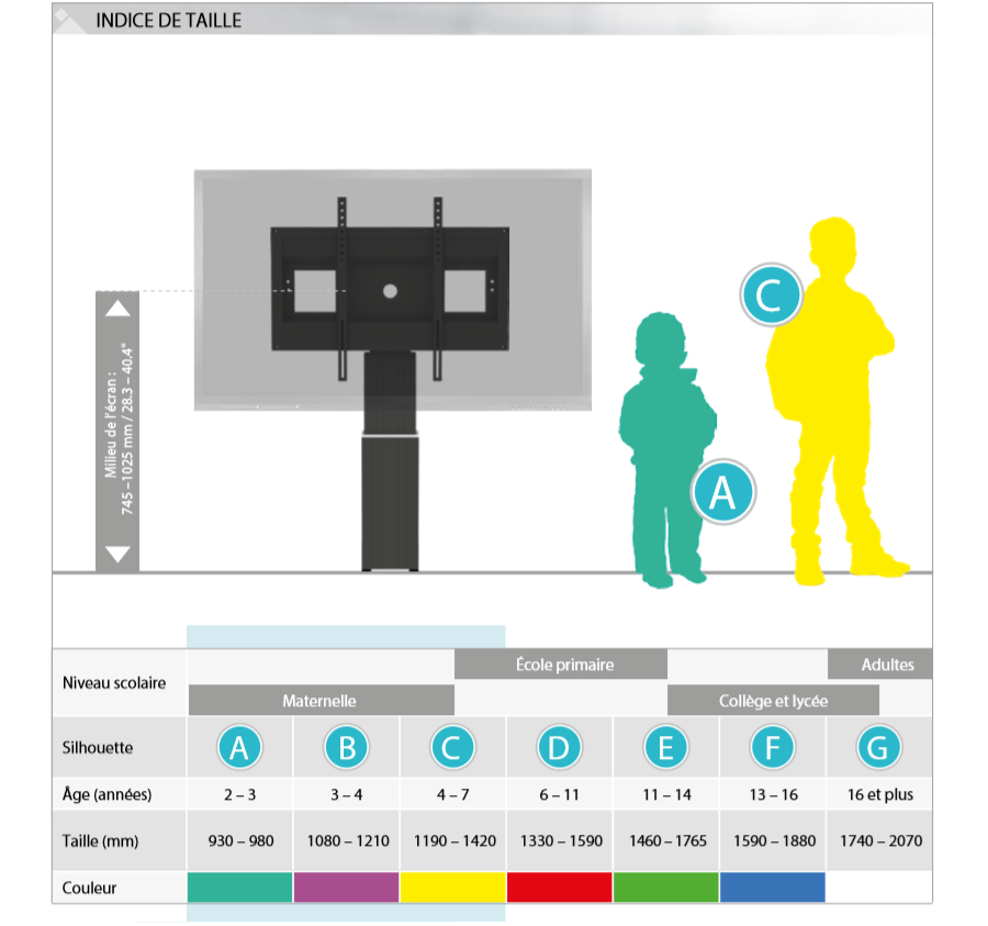 support pour écran interactif ajustable en hauteur pour la maternelle
