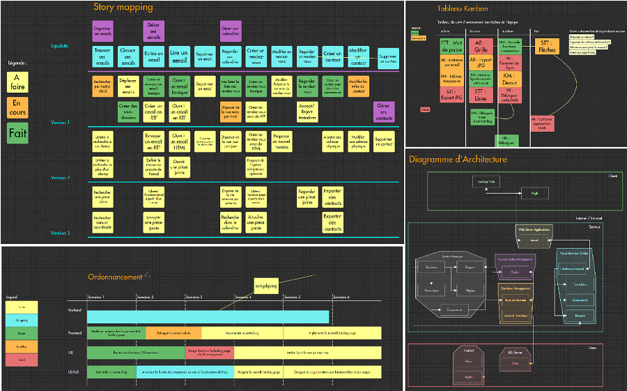 logiciel de télétravail Draft pour faire le suivi des tâches et gérer des projets
