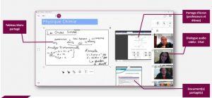 écran avec logiciel visio Sofa