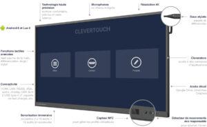 exemple d'écran interactif