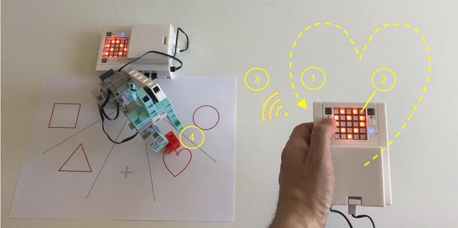 programmer en Python la reconnaissance sur un bras robotique