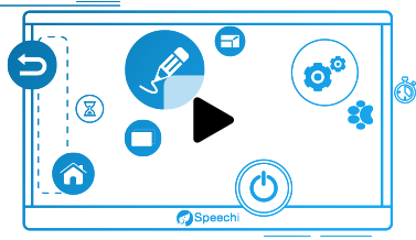 barre d'outils pour écran intreractif