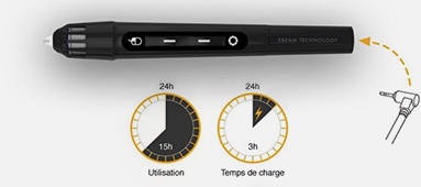 stylet interactif tbi rechargeable
