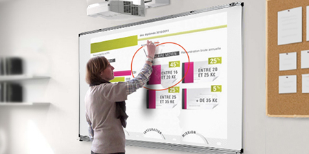 vidéoprojecteur interactif salle de classe ugap