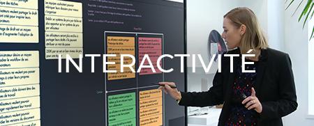 écran interactif entreprise salle de réunion