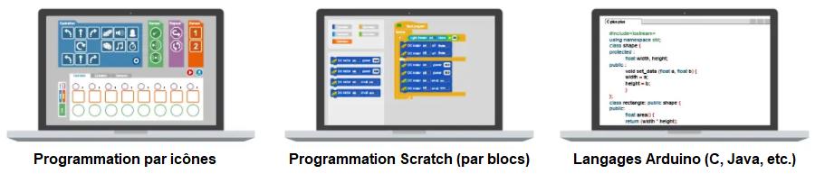 environnement de programmation pour coder des robots éducatifs